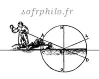 Fonds de la Société française de philosophie
